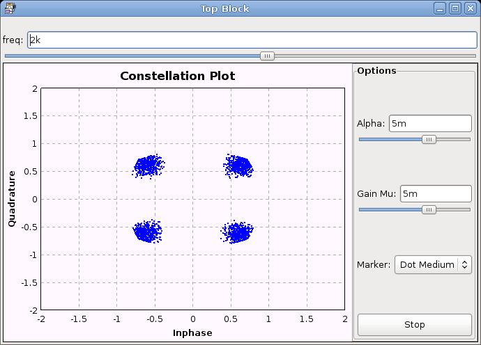 Josh Knows   GNU Radio WXGUI Signal Analysis Tools
