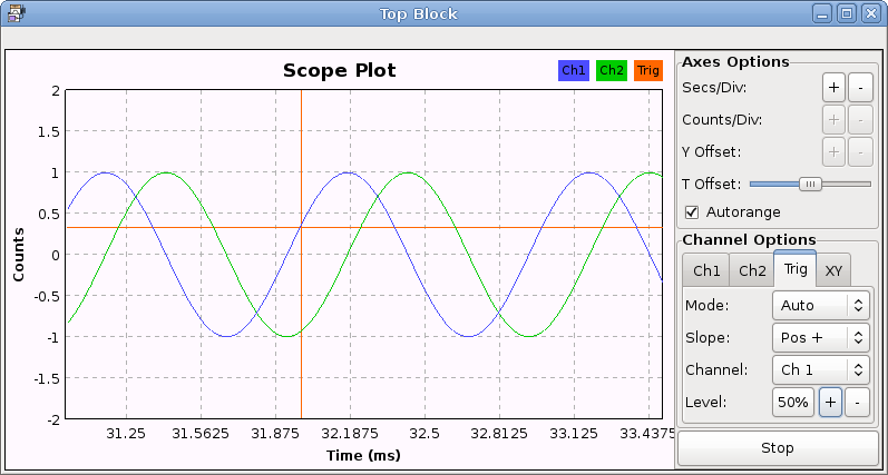 Oscilloscope Y Axis : Oscilloscope xy mode